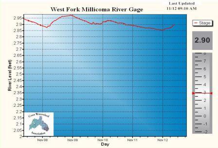 WFK graph.jpg